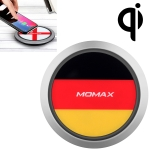 Momax Germany Pattern Creative Qi Standard Fast Charging Wireless Charger