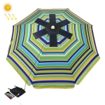 HAWEEL 42W Foldable Umbrella Top Solar Panel Charger with 5V 3.0A Max Dual USB Ports, Support QC3.0 / FCP / SCP/ AFC / SFCP Protocol